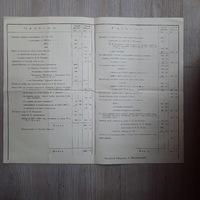 """Отчет """"О приходах и расходах денежных сумм УОЛЕ с 1го января 1904 г. по 1-е января 1905 г."""""""