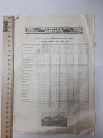 """Фрагмент газеты """"Смотри сюда"""" 1926 г."""